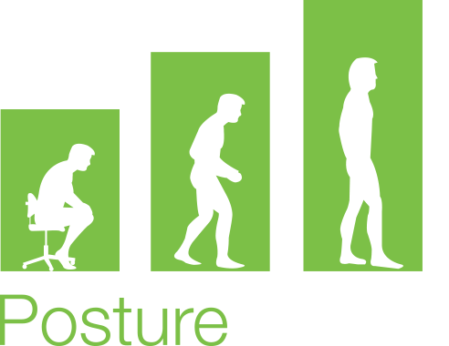 PostureWorks Logo